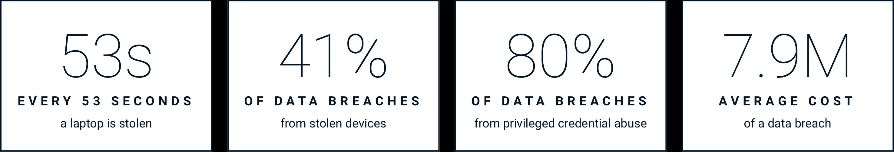 market stats -1